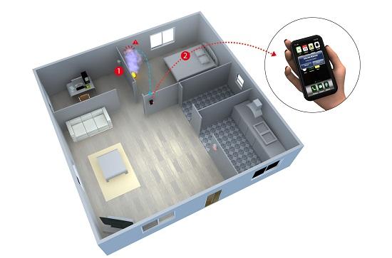Solution Alarme Securitech - Mise en situation Incendie