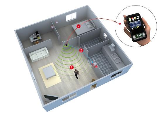Solution Alarme Securitech - Mise en situation intrusion et vol